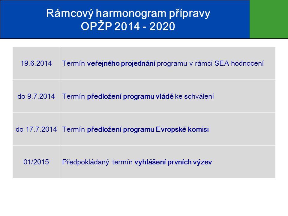 Rámcový harmonogram přípravy OPŽP 2014 - 2020 19.6.2014Termín veřejného projednání programu v rámci SEA hodnocení do 9.7.2014Termín předložení program