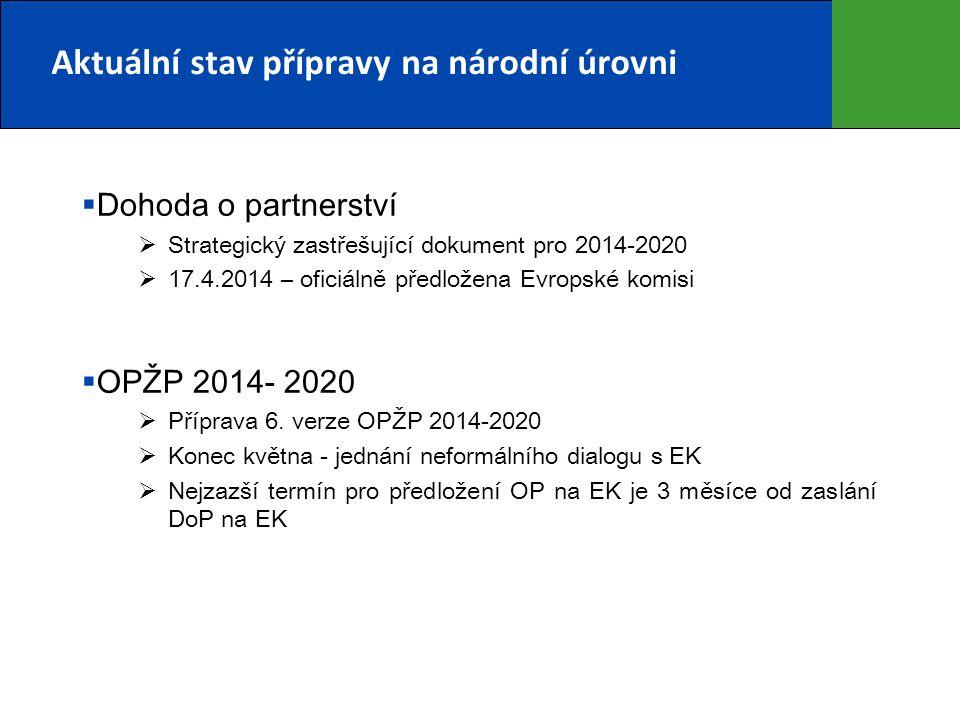 Aktuální stav přípravy na národní úrovni  Dohoda o partnerství  Strategický zastřešující dokument pro 2014-2020  17.4.2014 – oficiálně předložena E