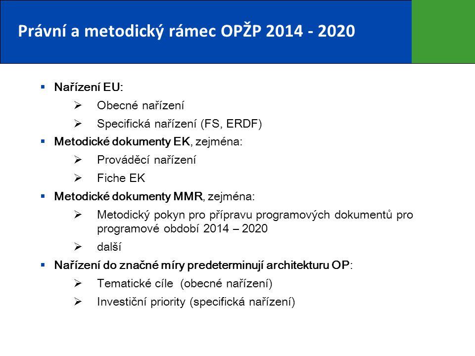 Právní a metodický rámec OPŽP 2014 - 2020  Nařízení EU:  Obecné nařízení  Specifická nařízení (FS, ERDF)  Metodické dokumenty EK, zejména:  Prová