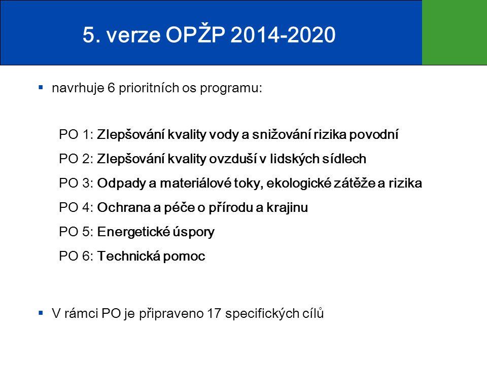5. verze OPŽP 2014-2020  navrhuje 6 prioritních os programu: PO 1: Zlepšování kvality vody a snižování rizika povodní PO 2: Zlepšování kvality ovzduš