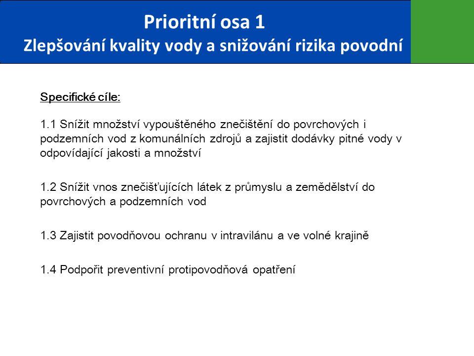 Prioritní osa 1 Zlepšování kvality vody a snižování rizika povodní Specifické cíle: 1.1 Snížit množství vypouštěného znečištění do povrchových i podze