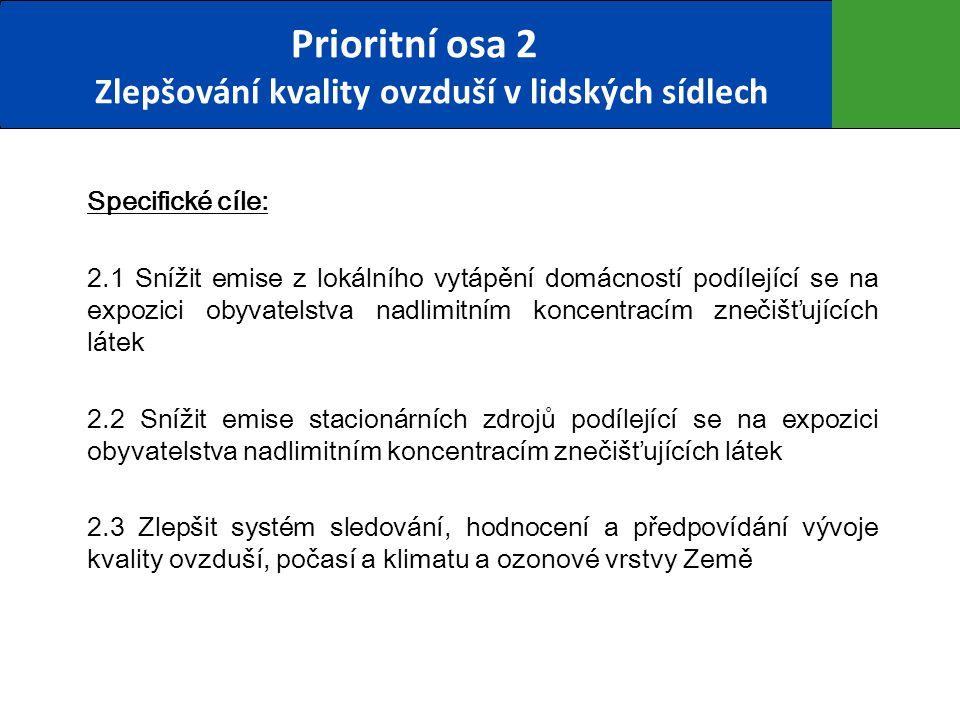 Specifické cíle: 3.1 Předcházet vzniku odpadů a snížit vliv nebezpečných vlastností odpadů 3.2 Zvýšit podíl materiálového a energetického využití odpadů 3.3 Odstranit nepovolené skládky a rekultivovat staré skládky 3.4 Odstranit a inventarizovat ekologické zátěže 3.5 Snížit environmentální rizika a rozvíjet systémy jejich řízení Prioritní osa 3 Odpady a materiálové toky, ekologické zátěže a rizika
