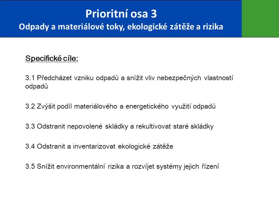 Specifické cíle: 3.1 Předcházet vzniku odpadů a snížit vliv nebezpečných vlastností odpadů 3.2 Zvýšit podíl materiálového a energetického využití odpa
