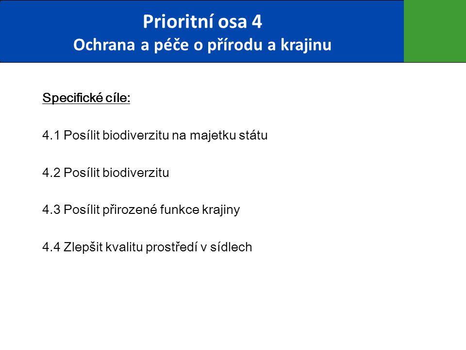 Specifické cíle: 4.1 Posílit biodiverzitu na majetku státu 4.2 Posílit biodiverzitu 4.3 Posílit přirozené funkce krajiny 4.4 Zlepšit kvalitu prostředí