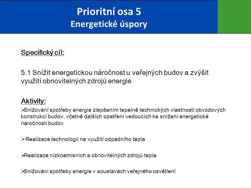 Specifický cíl: 5.1 Snížit energetickou náročnost u veřejných budov a zvýšit využití obnovitelných zdrojů energie Aktivity:  Snižování spotřeby energ