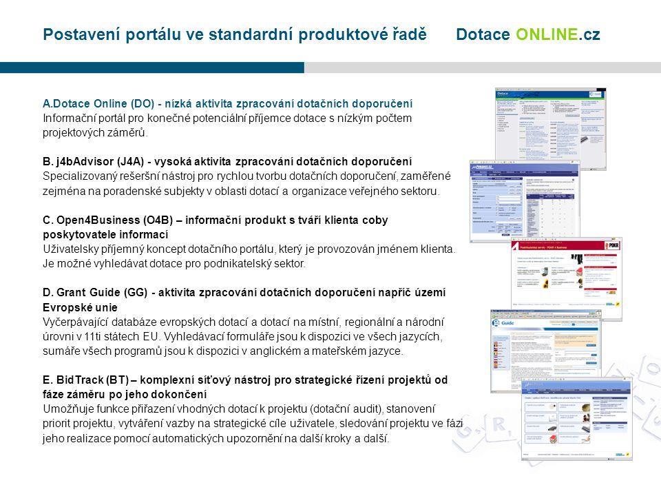 Postavení portálu ve standardní produktové řadě A.Dotace Online (DO) - nízká aktivita zpracování dotačních doporučení Informační portál pro konečné potenciální příjemce dotace s nízkým počtem projektových záměrů.