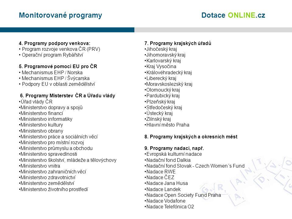 Monitorované programy Dotace ONLINE.cz 4. Programy podpory venkova: • Program rozvoje venkova ČR (PRV) • Operační program Rybářství 5. Programové pomo