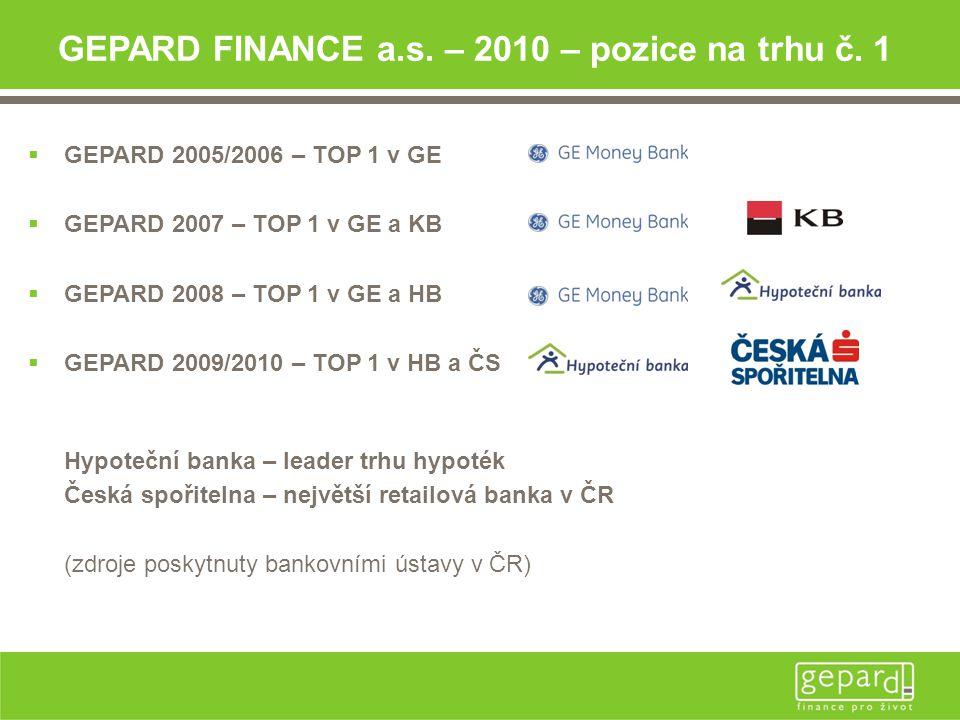 GEPARD FINANCE a.s. – 2010 – pozice na trhu č. 1  GEPARD 2005/2006 – TOP 1 v GE  GEPARD 2007 – TOP 1 v GE a KB  GEPARD 2008 – TOP 1 v GE a HB  GEP