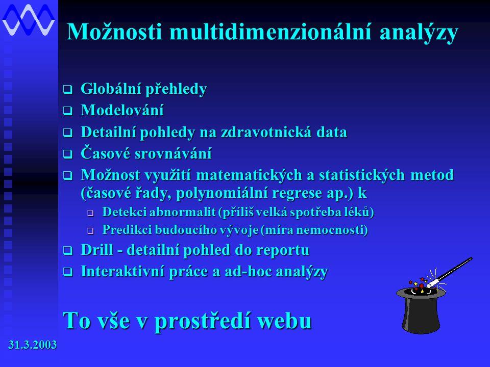 Možnosti multidimenzionální analýzy  Globální přehledy  Modelování  Detailní pohledy na zdravotnická data  Časové srovnávání  Možnost využití matematických a statistických metod (časové řady, polynomiální regrese ap.) k  Detekci abnormalit (příliš velká spotřeba léků)  Predikci budoucího vývoje (míra nemocnosti)  Drill - detailní pohled do reportu  Interaktivní práce a ad-hoc analýzy To vše v prostředí webu 31.3.2003 31.3.2003