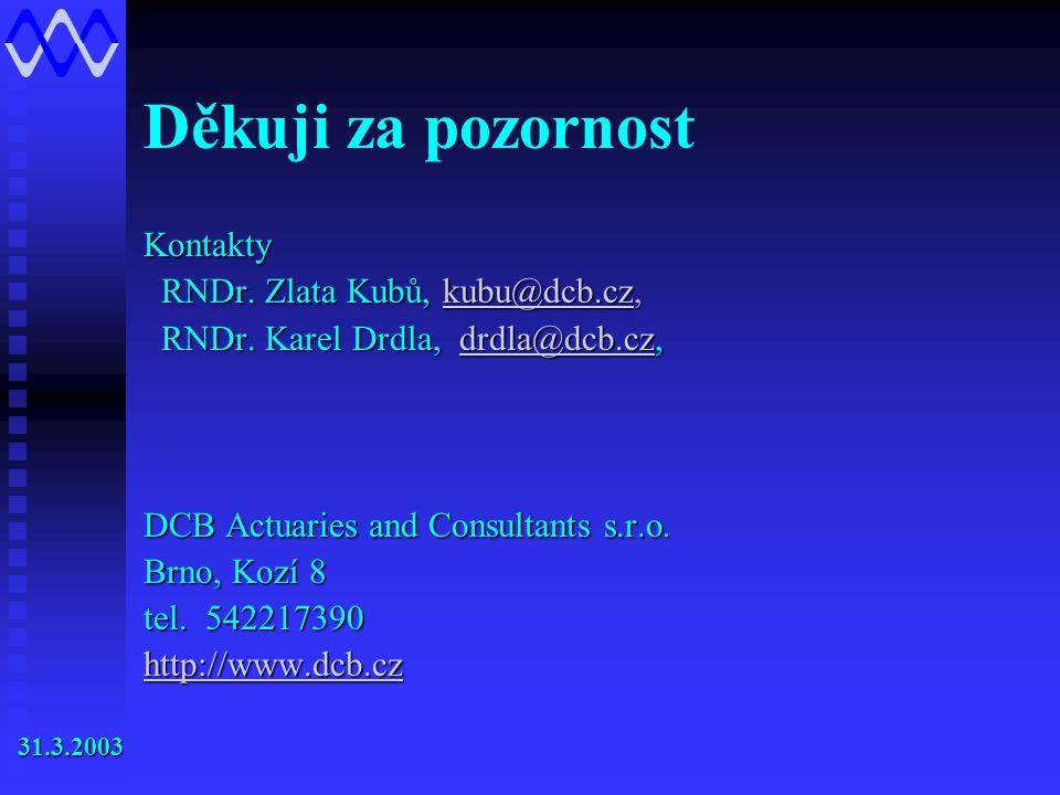 Děkuji za pozornost Kontakty RNDr. Zlata Kubů, kubu@dcb.cz, RNDr.