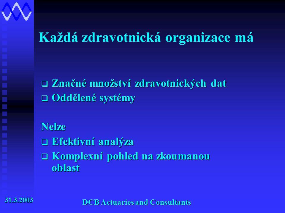 Každá zdravotnická organizace má  Značné množství zdravotnických dat  Oddělené systémy Nelze  Efektivní analýza  Komplexní pohled na zkoumanou oblast DCB Actuaries and Consultants 31.3.2003 31.3.2003