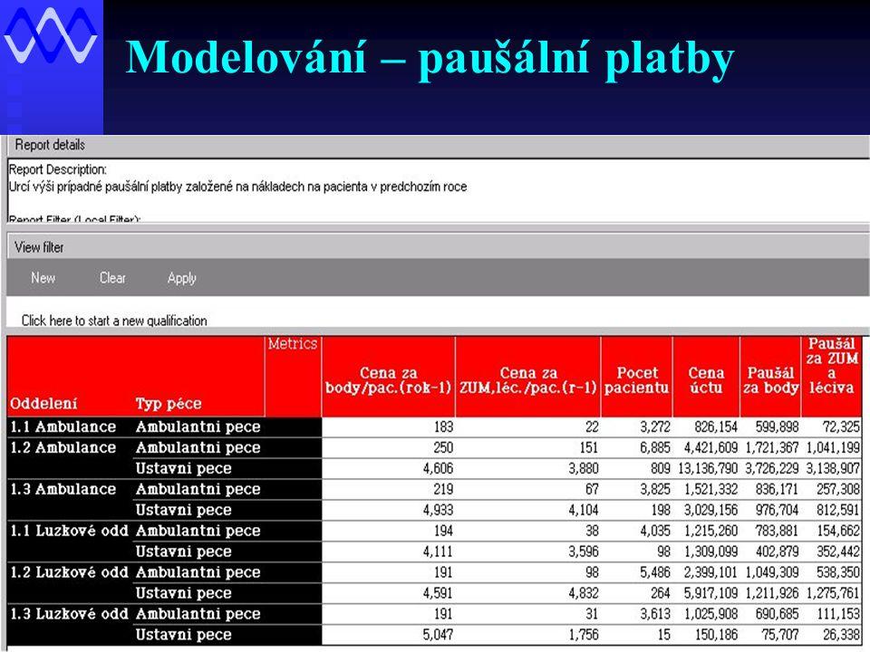 Modelování – paušální platby DCB Actuaries and Consultants 31.3.2003 31.3.2003