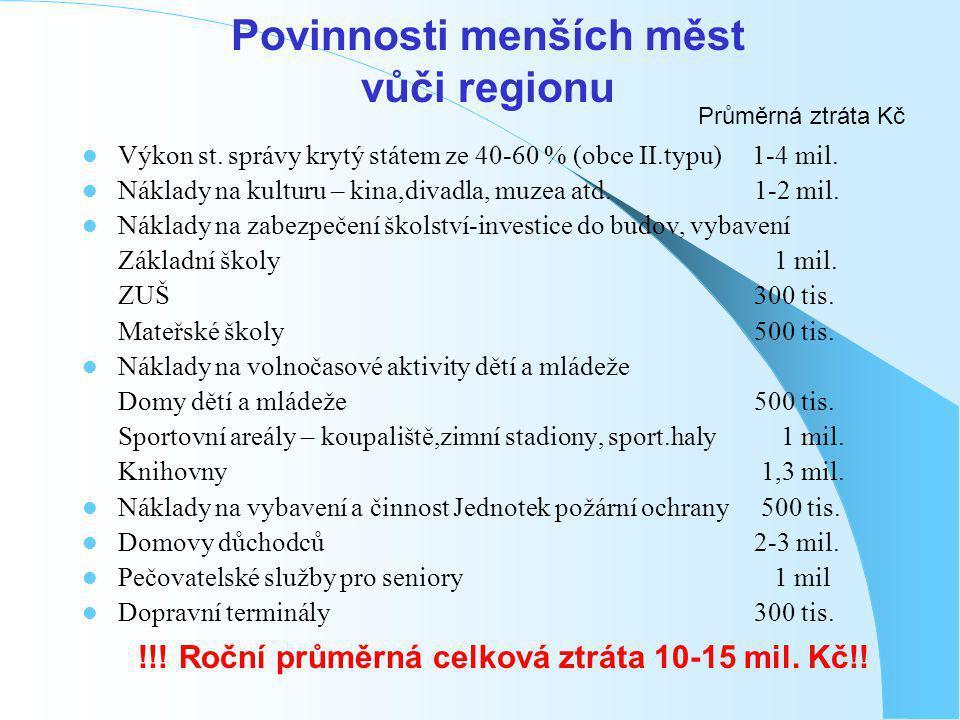 Povinnosti menších měst vůči regionu  Výkon st.
