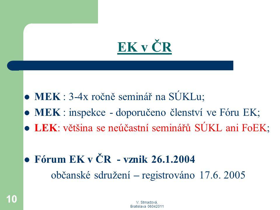 V. Strnadová, Bratislava 06042011 EK v ČR  MEK : 3-4x ročně seminář na SÚKLu;  MEK : inspekce - doporučeno členství ve Fóru EK;  LEK: většina se ne