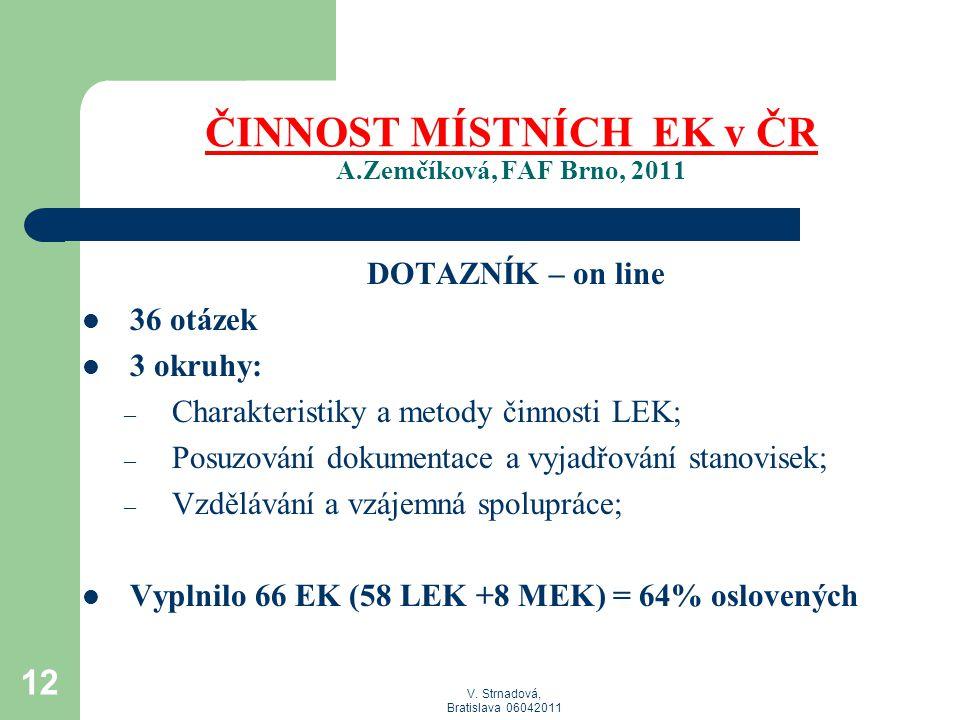 V. Strnadová, Bratislava 06042011 ČINNOST MÍSTNÍCH EK v ČR A.Zemčíková, FAF Brno, 2011 DOTAZNÍK – on line  36 otázek  3 okruhy: – Charakteristiky a