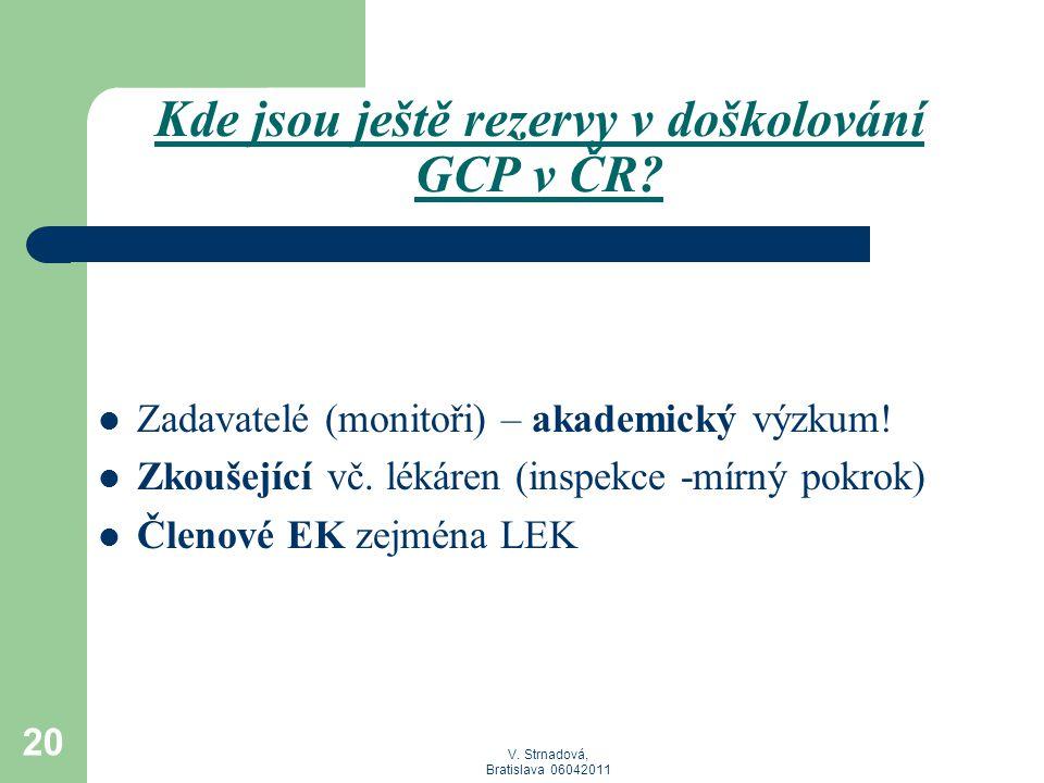 V. Strnadová, Bratislava 06042011 Kde jsou ještě rezervy v doškolování GCP v ČR?  Zadavatelé (monitoři) – akademický výzkum!  Zkoušející vč. lékáren