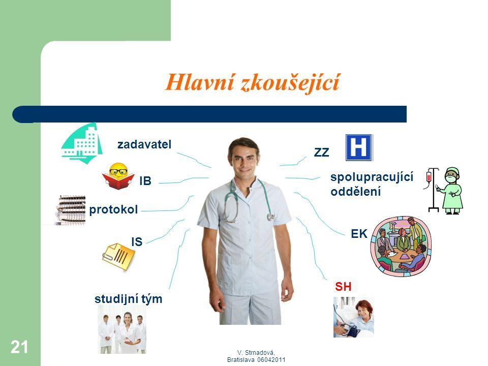 V. Strnadová, Bratislava 06042011 Hlavní zkoušející 21 zadavatel protokol IB studijní tým spolupracující oddělení EK SH IS ZZ