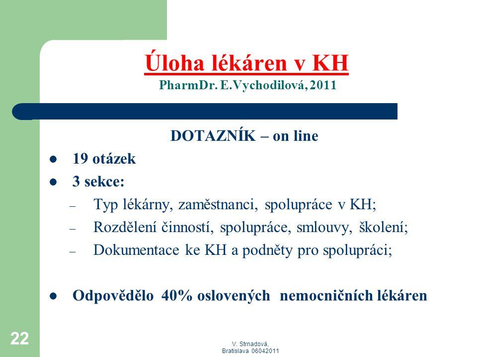 V. Strnadová, Bratislava 06042011 Úloha lékáren v KH PharmDr. E.Vychodilová, 2011 DOTAZNÍK – on line  19 otázek  3 sekce: – Typ lékárny, zaměstnanci