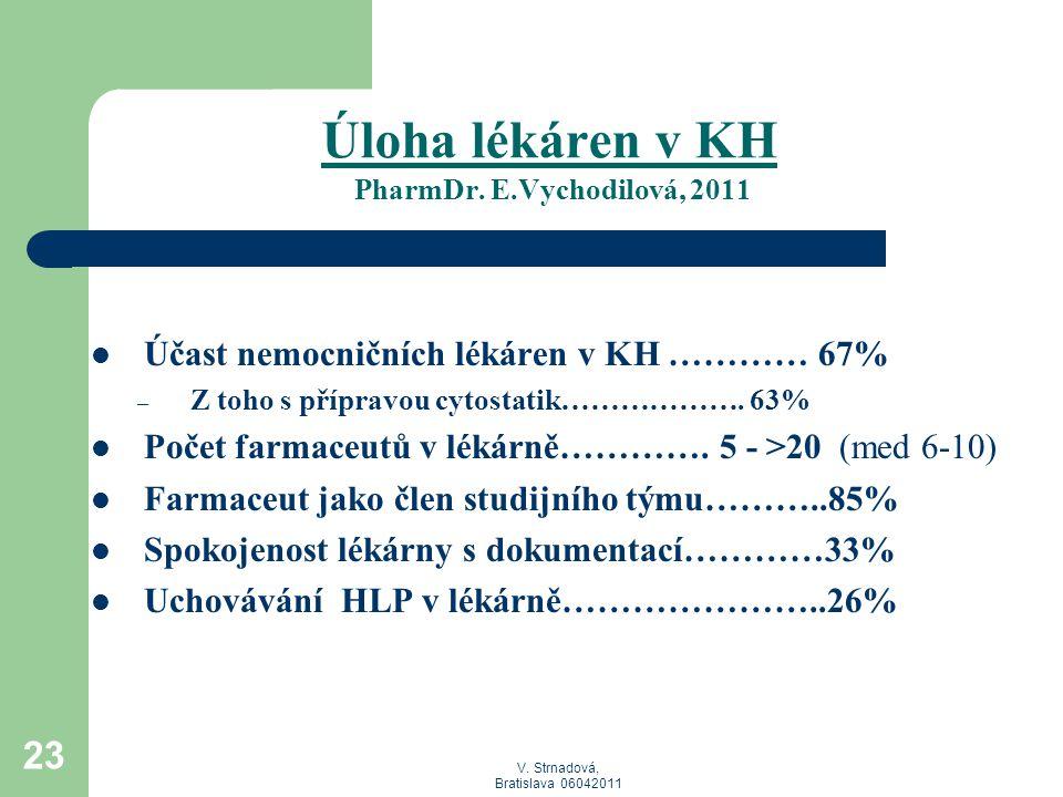 V. Strnadová, Bratislava 06042011 Úloha lékáren v KH PharmDr. E.Vychodilová, 2011  Účast nemocničních lékáren v KH ………… 67% – Z toho s přípravou cyto