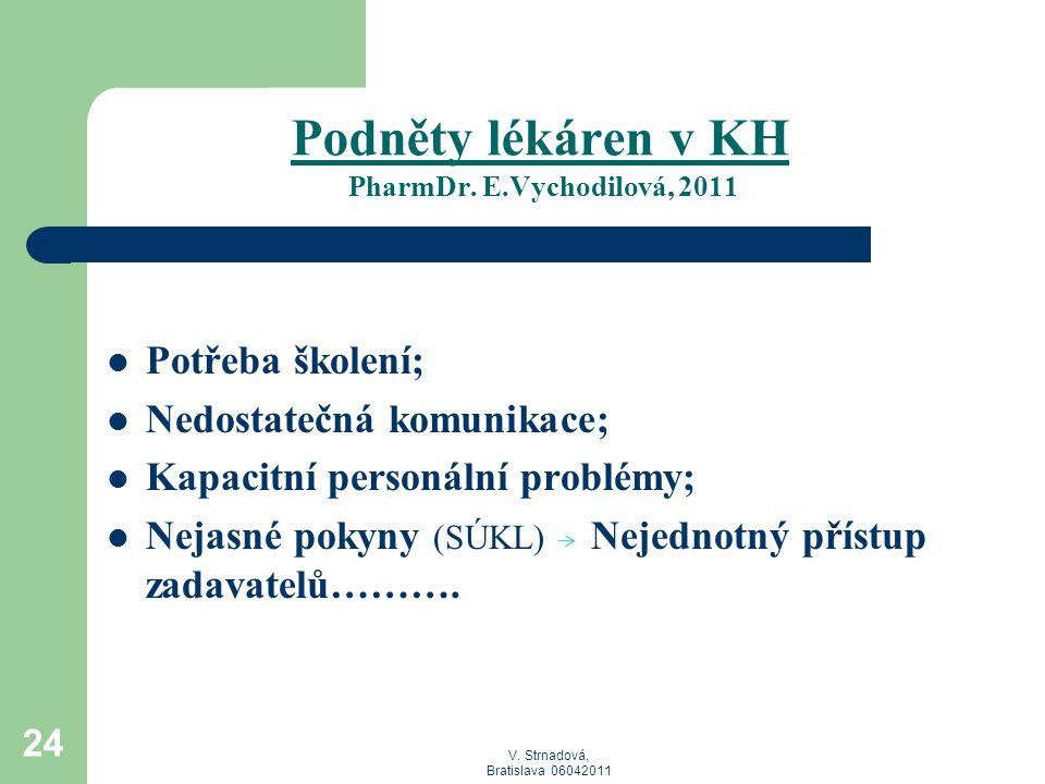 V. Strnadová, Bratislava 06042011 Podněty lékáren v KH PharmDr. E.Vychodilová, 2011  Potřeba školení;  Nedostatečná komunikace;  Kapacitní personál