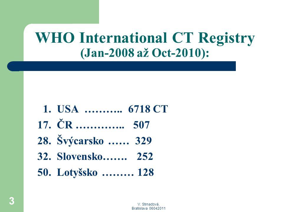 V. Strnadová, Bratislava 06042011 3 WHO International CT Registry (Jan-2008 až Oct-2010): 1. USA ……….. 6718 CT 17. ČR ………….. 507 28. Švýcarsko …… 329