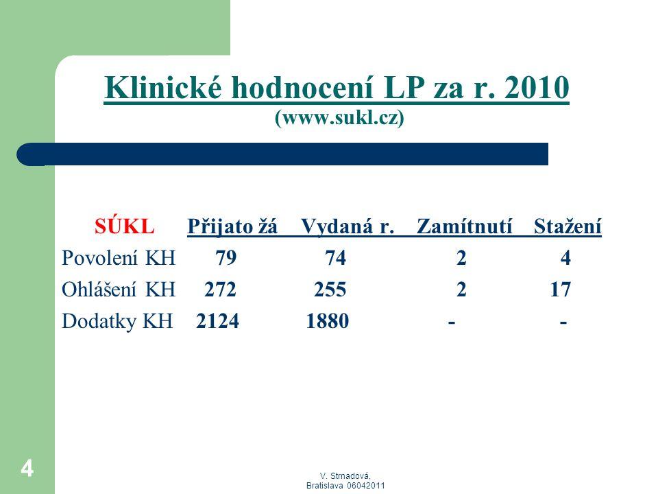 V. Strnadová, Bratislava 06042011 4 Klinické hodnocení LP za r. 2010 (www.sukl.cz) SÚKL Přijato žá Vydaná r. Zamítnutí Stažení Povolení KH 79 74 2 4 O