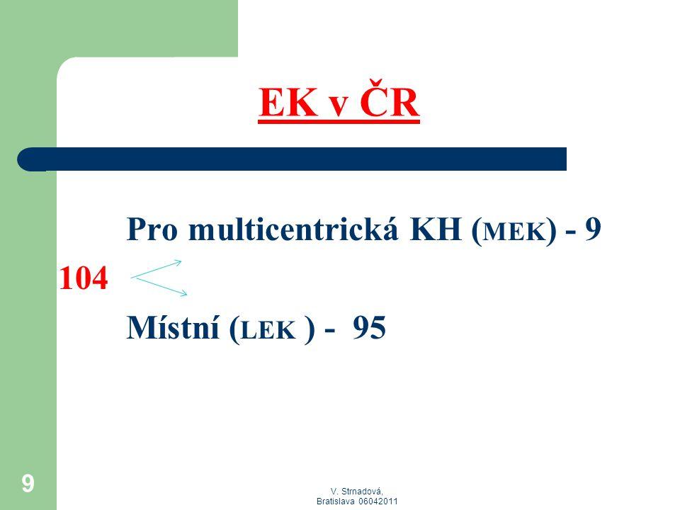 V. Strnadová, Bratislava 06042011 9 EK v ČR Pro multicentrická KH ( MEK ) - 9 104 Místní ( LEK ) - 95