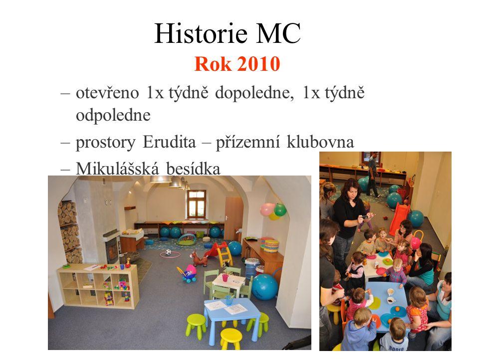 Rok 2010 –otevřeno 1x týdně dopoledne, 1x týdně odpoledne –prostory Erudita – přízemní klubovna –Mikulášská besídka Historie MC