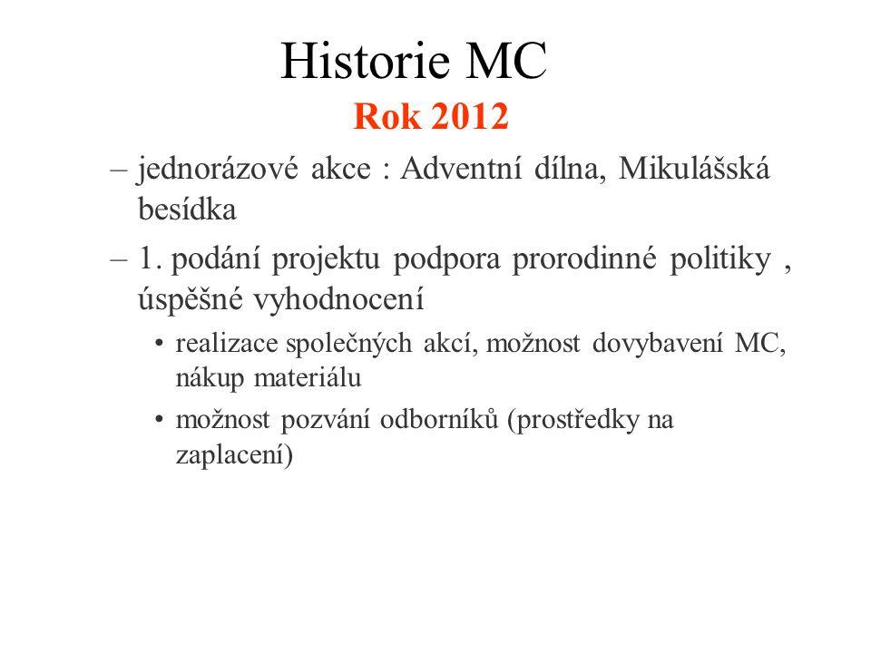 Rok 2012 –jednorázové akce : Adventní dílna, Mikulášská besídka –1.