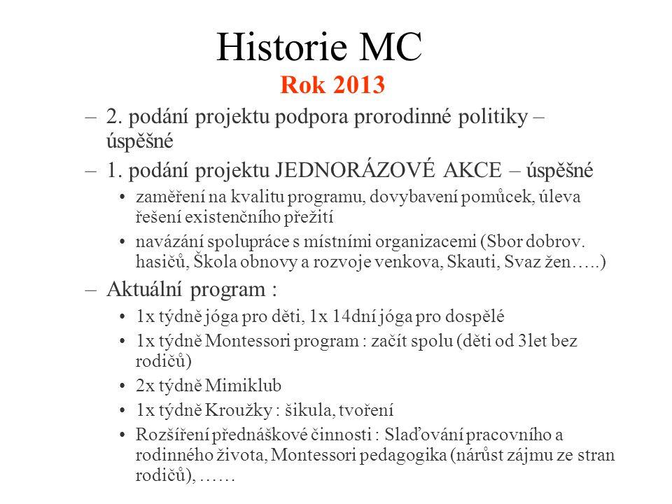 Rok 2013 –2. podání projektu podpora prorodinné politiky – úspěšné –1.