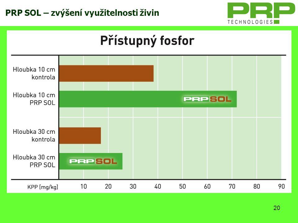20 PRP SOL – zvýšení využitelnosti živin
