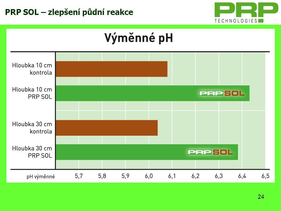 24 PRP SOL – zlepšení půdní reakce