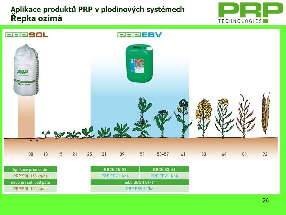26 Aplikace produktů PRP v plodinových systémech Řepka ozimá