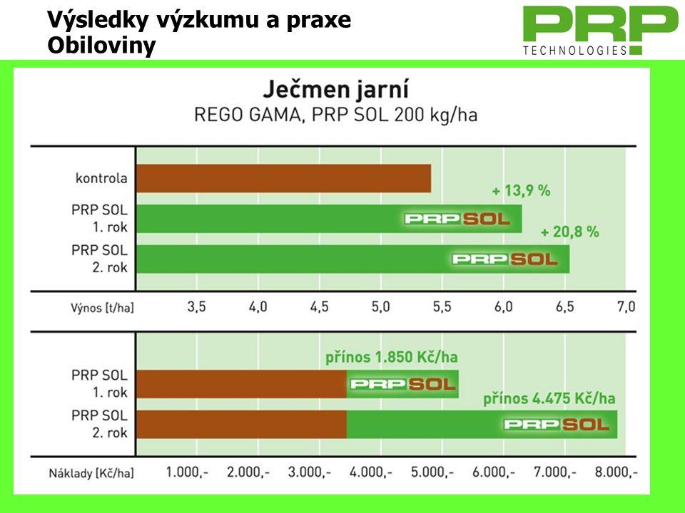 33 Výsledky výzkumu a praxe Obiloviny