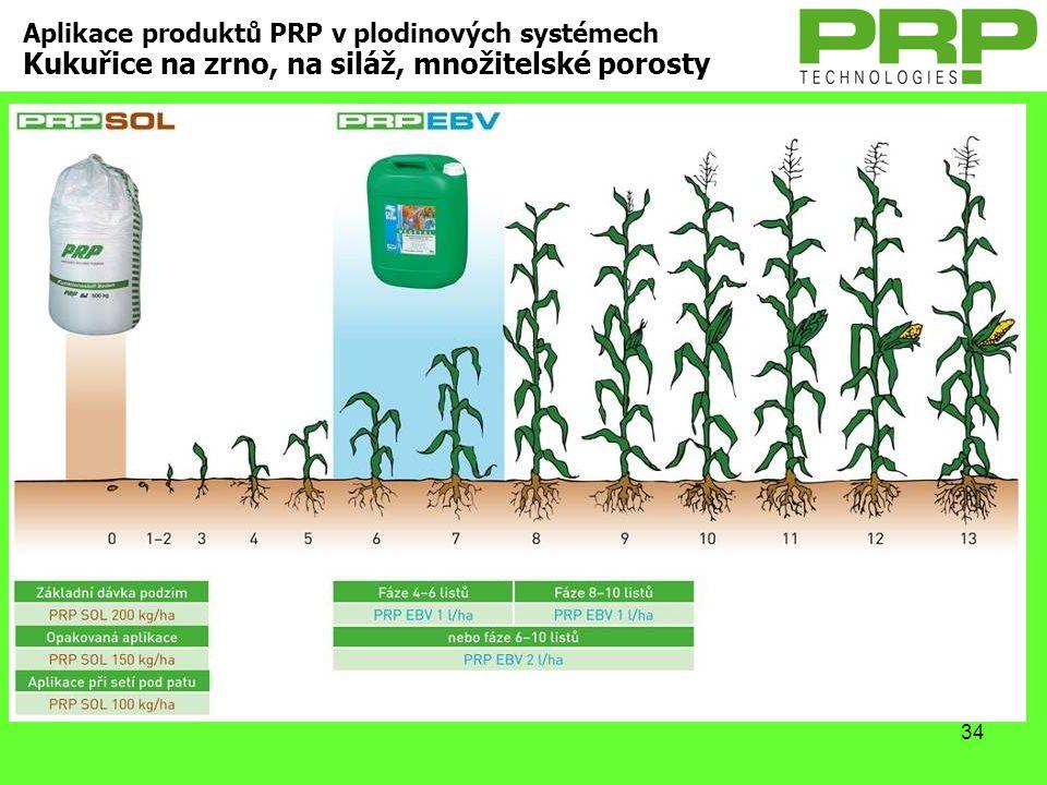 34 Aplikace produktů PRP v plodinových systémech Kukuřice na zrno, na siláž, množitelské porosty