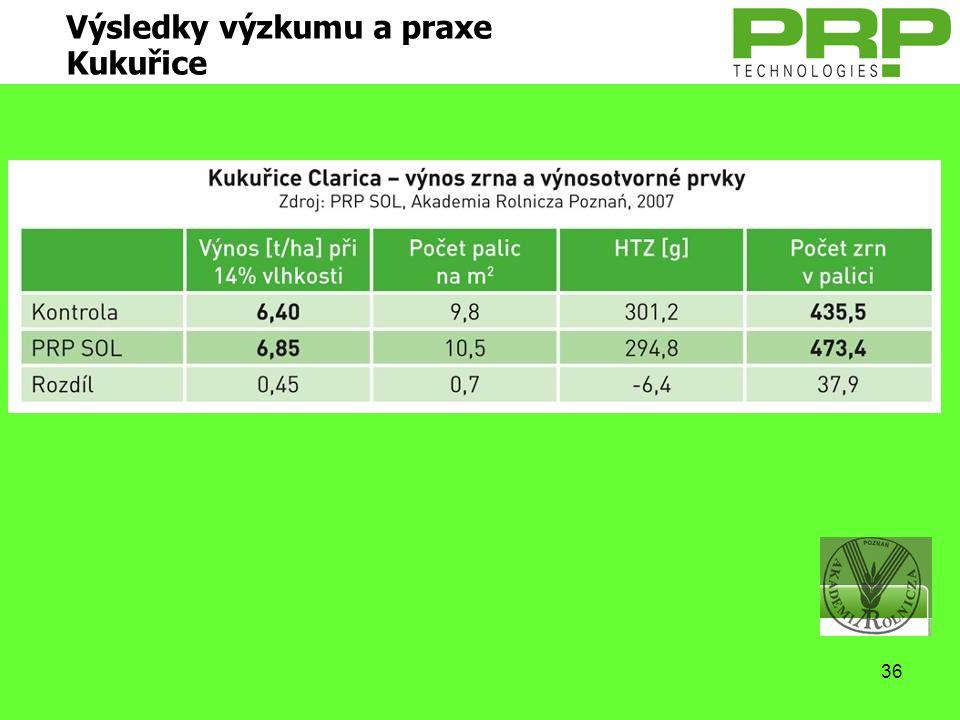 36 Výsledky výzkumu a praxe Kukuřice