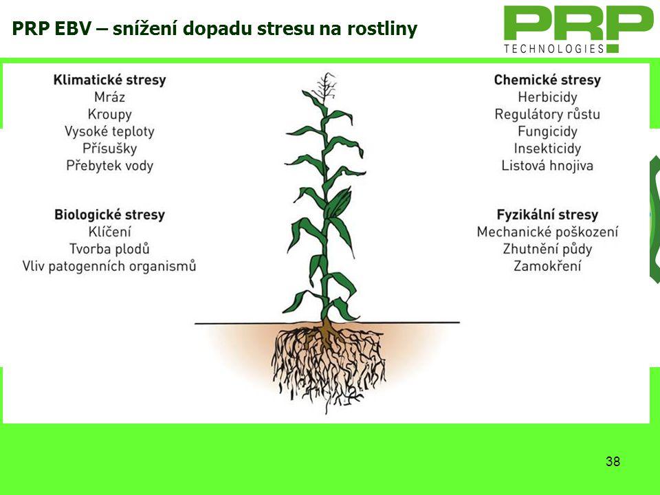 38 PRP EBV – snížení dopadu stresu na rostliny