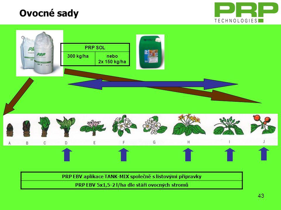 43 Ovocné sady PRP EBV aplikace TANK-MIX společně s listovými přípravky PRP EBV 5x1,5-2 l/ha dle stáří ovocných stromů PRP SOL 300 kg/hanebo 2x 150 kg