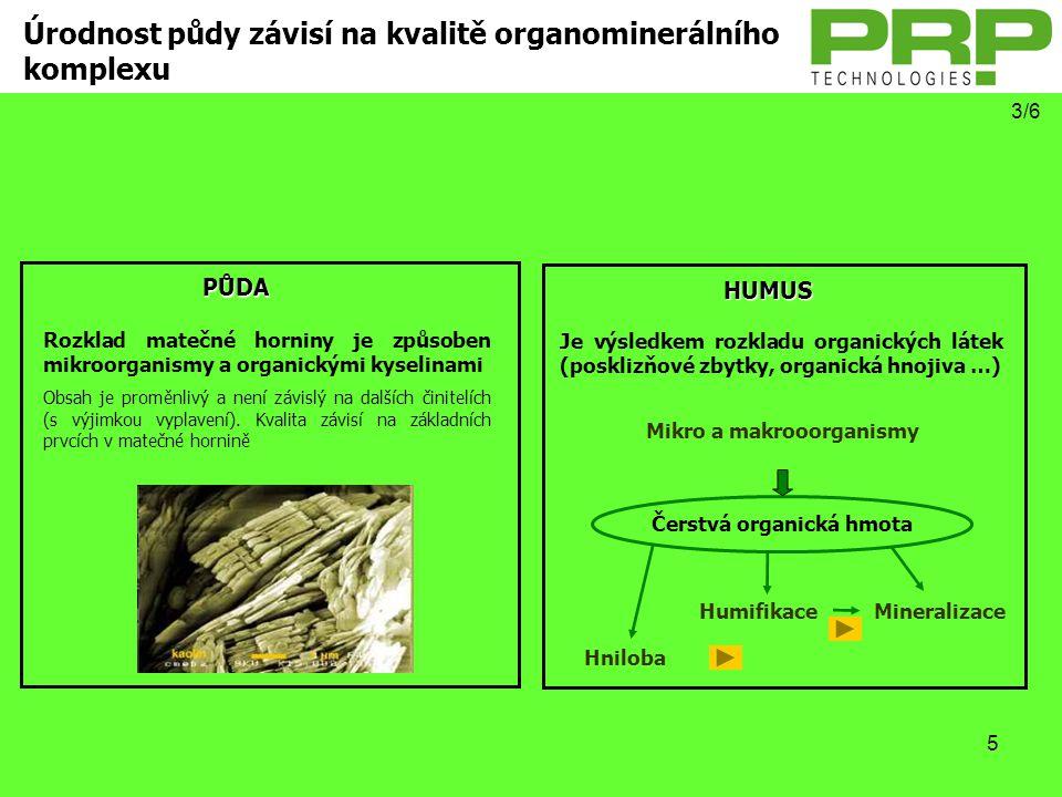 5 Úrodnost půdy závisí na kvalitě organominerálního komplexuPŮDA Rozklad matečné horniny je způsoben mikroorganismy a organickými kyselinami Obsah je