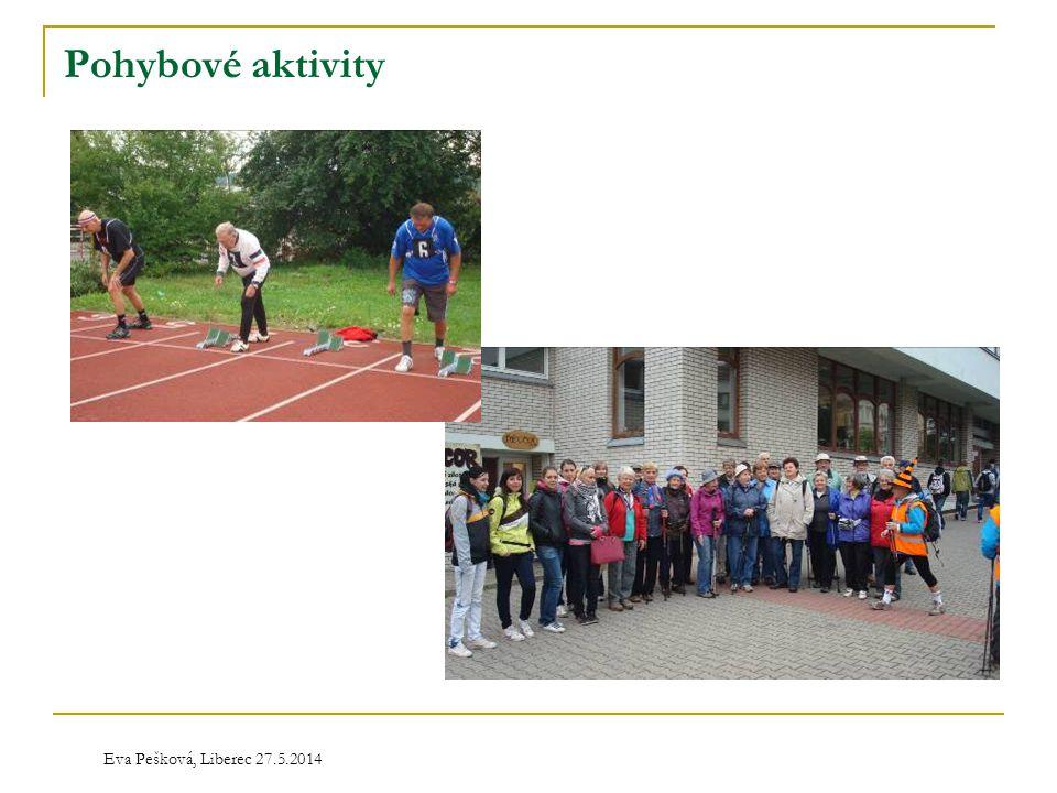 Eva Pešková, Liberec 27.5.2014 Pohybové aktivity