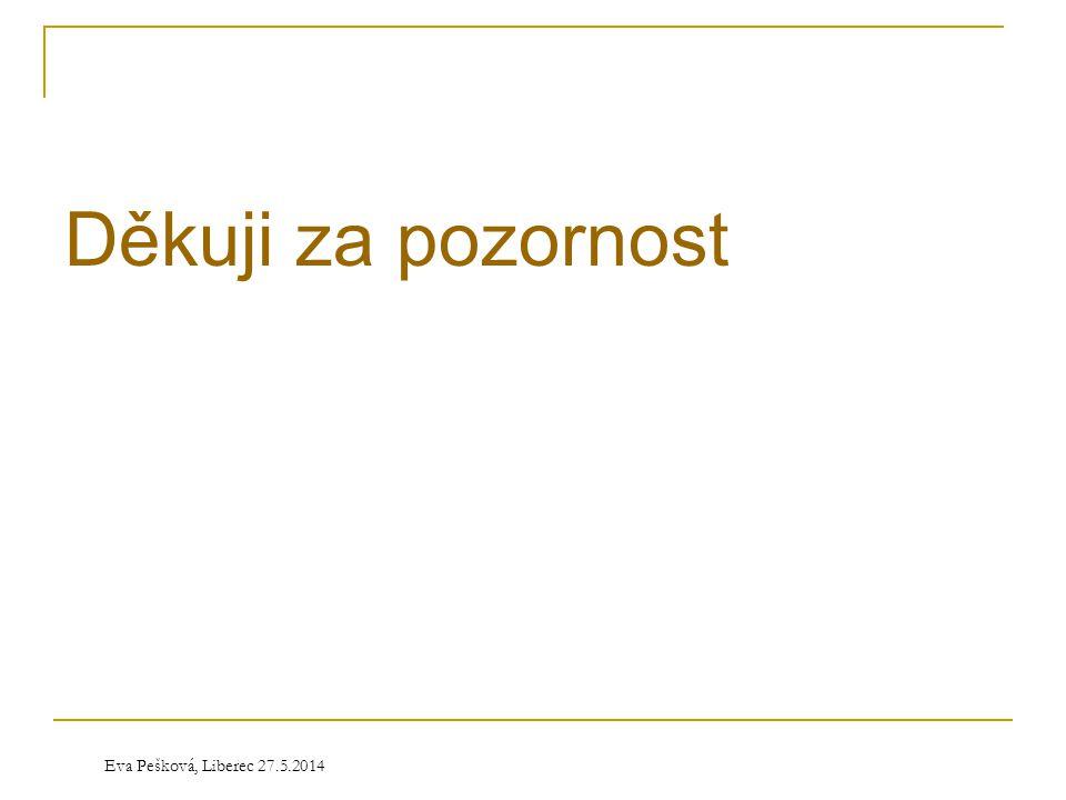 Eva Pešková, Liberec 27.5.2014 Děkuji za pozornost