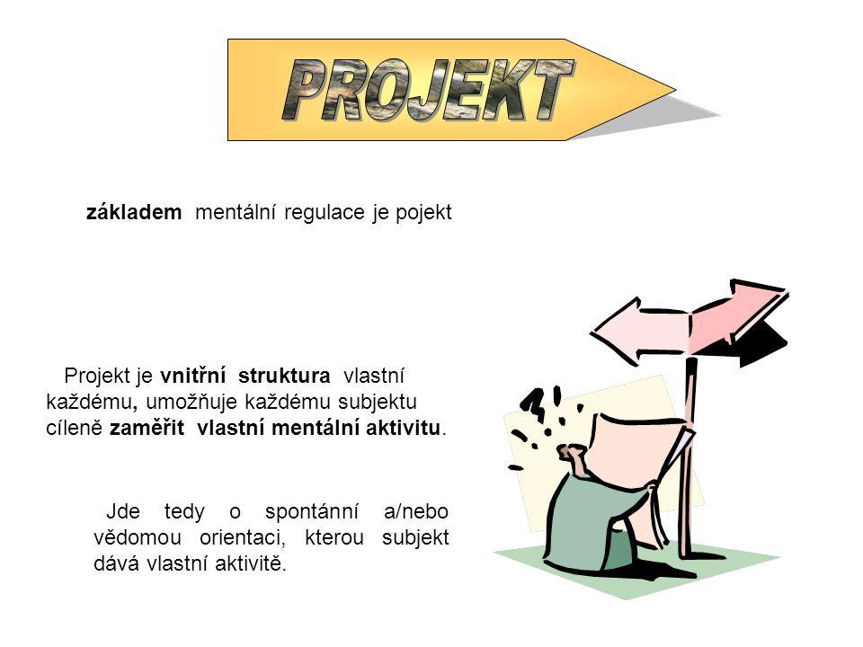 základem mentální regulace je pojekt Projekt je vnitřní struktura vlastní každému, umožňuje každému subjektu cíleně zaměřit vlastní mentální aktivitu.