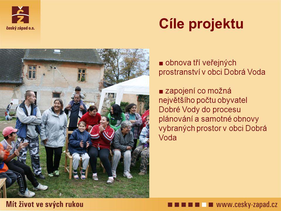 Cíle projektu ■ obnova tří veřejných prostranství v obci Dobrá Voda ■ zapojení co možná největšího počtu obyvatel Dobré Vody do procesu plánování a sa