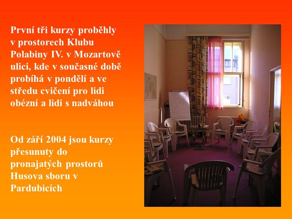 První tři kurzy proběhly v prostorech Klubu Polabiny IV. v Mozartově ulici, kde v současné době probíhá v pondělí a ve středu cvičení pro lidi obézní