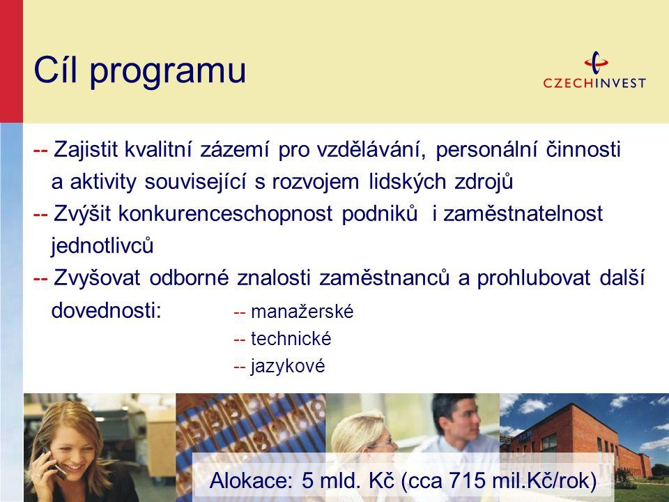 Cíl programu -- Zajistit kvalitní zázemí pro vzdělávání, personální činnosti a aktivity související s rozvojem lidských zdrojů -- Zvýšit konkurenceschopnost podniků i zaměstnatelnost jednotlivců -- Zvyšovat odborné znalosti zaměstnanců a prohlubovat další dovednosti: -- manažerské -- technické -- jazykové Alokace: 5 mld.