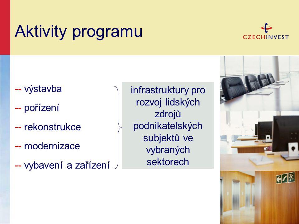 Aktivity programu -- výstavba -- pořízení -- rekonstrukce -- modernizace -- vybavení a zařízení infrastruktury pro rozvoj lidských zdrojů podnikatelských subjektů ve vybraných sektorech