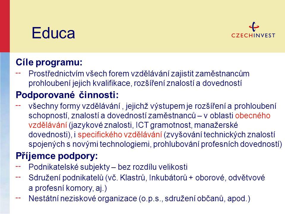 Educa Cíle programu: ╌ Prostřednictvím všech forem vzdělávání zajistit zaměstnancům prohloubení jejich kvalifikace, rozšíření znalostí a dovedností Podporované činnosti: ╌ všechny formy vzdělávání, jejichž výstupem je rozšíření a prohloubení schopností, znalostí a dovedností zaměstnanců – v oblasti obecného vzdělávání (jazykové znalosti, ICT gramotnost, manažerské dovednosti), i specifického vzdělávání (zvyšování technických znalostí spojených s novými technologiemi, prohlubování profesních dovedností) Příjemce podpory: ╌ Podnikatelské subjekty – bez rozdílu velikosti ╌ Sdružení podnikatelů (vč.