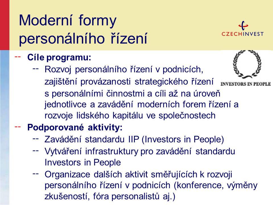 Moderní formy personálního řízení ╌ Cíle programu: ╌ Rozvoj personálního řízení v podnicích, zajištění provázanosti strategického řízení s personálními činnostmi a cíli až na úroveň jednotlivce a zavádění moderních forem řízení a rozvoje lidského kapitálu ve společnostech ╌ Podporované aktivity: ╌ Zavádění standardu IIP (Investors in People) ╌ Vytváření infrastruktury pro zavádění standardu Investors in People ╌ Organizace dalších aktivit směřujících k rozvoji personálního řízení v podnicích (konference, výměny zkušeností, fóra personalistů aj.)