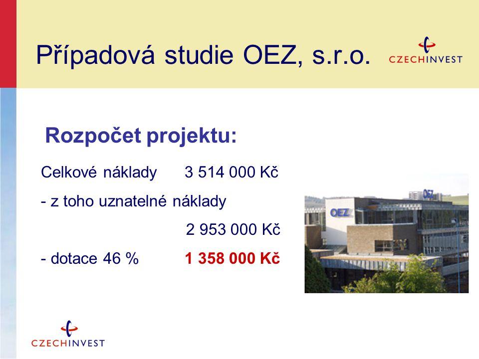 Rozpočet projektu: Celkové náklady3 514 000 Kč - z toho uznatelné náklady 2 953 000 Kč - dotace 46 %1 358 000 Kč Případová studie OEZ, s.r.o.