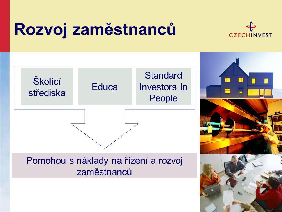 Rozvoj zaměstnanců Pomohou s náklady na řízení a rozvoj zaměstnanců Školící střediska Educa Standard Investors In People